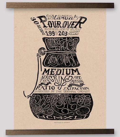 Department of Brewology Typografie Chemex